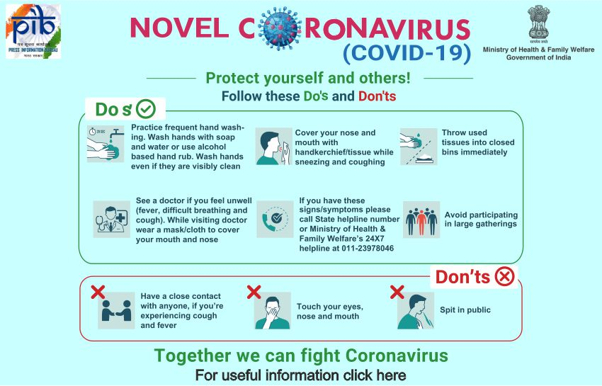 Corona Virus Epidemic